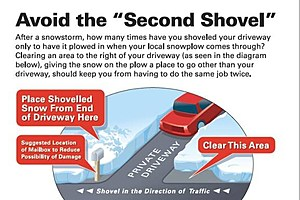 Image result for avoid the second shovel